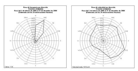 bases mximas y mnimas de cotizacin a la seguridad decreto 11 2014 de 13 de febrero por el que se aprueba
