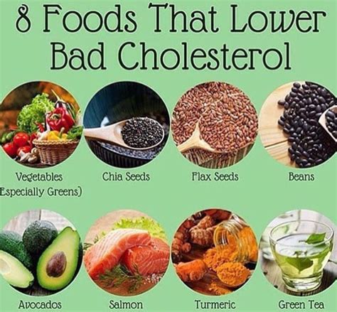 100 low cholesterol diets food list 11 of the best
