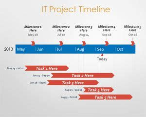 free project management timeline powerpoint template