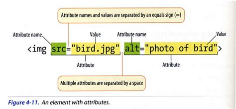 format html title attribute html attributes explained