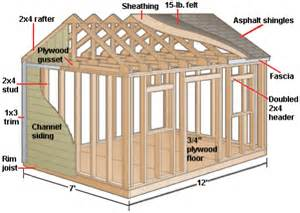 Home Depot Design Your Own Shed 108 Diy Shed Plans With Detailed Step By Step Tutorials Free