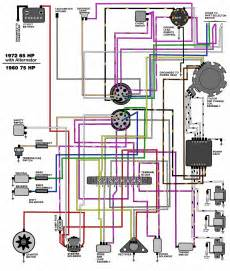 85 hp evinrude outboard engine diagram get free image about wiring diagram