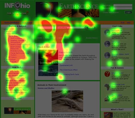 grab your user s eye website usability what you can learn from popular eye tracking studies loop11