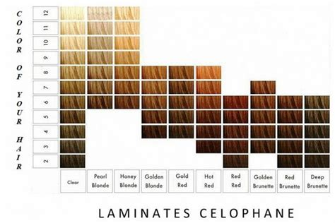 smith chart with scale color books redken hair color chart color me happy