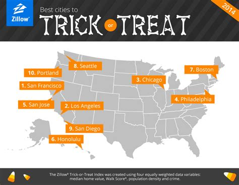 20 best cities for trick or treating