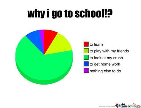 School Sucks Meme - why i go to school by memecenter01 meme center