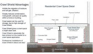 basement construction cost basement building cost house plans