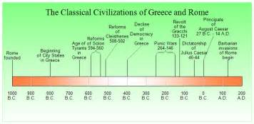 Geography of ancient rome