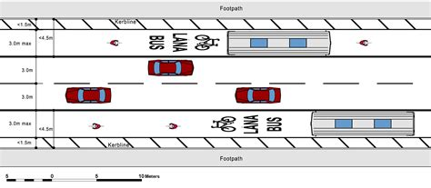 in a wide lane ride 3 or 4 feet to the right of cars 5 image gallery road width