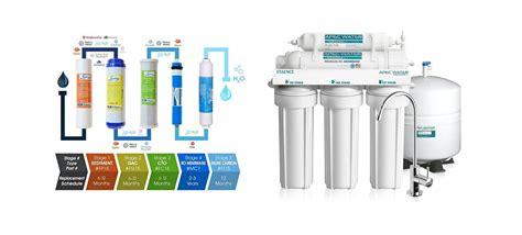 filtro per acqua rubinetto migliori filtri acqua classifica e recensioni 2019