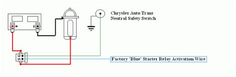 wiring diagram for neutral safety switch dodge neutral safety switch wiring diagram get free
