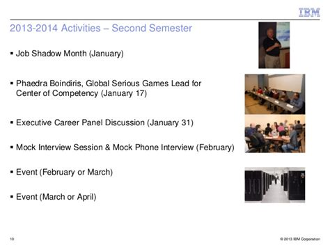 Ncsu Mba Course Schedule by Ibm Pathfinder Mentoring Program With Nc State