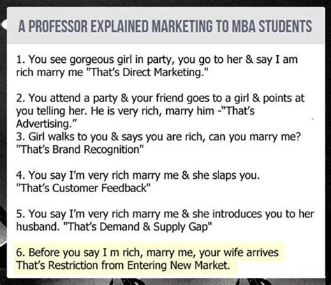 Mba Student Meaning by Meaning Of Marketing Professor S Point Of View To Mba