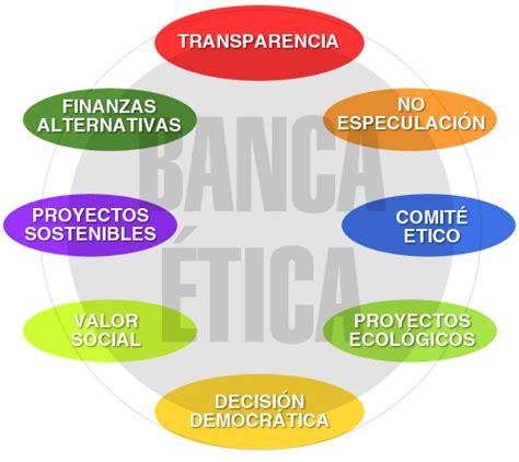 banca etica opiniones de banca 233 tica