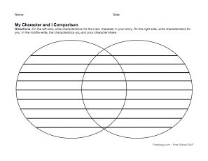venn diagram characters character compare contrast graphic organizer freeology
