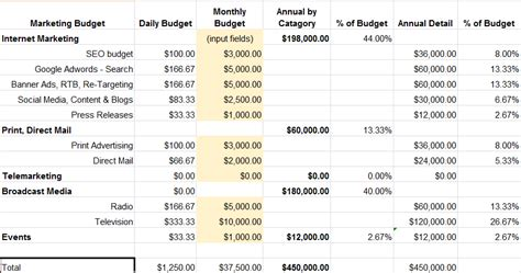 Esotech Inc Digital Marketing Tumblog Social Media Budget Template