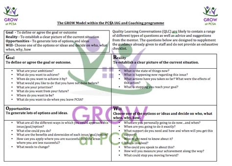 grow coaching template 301 moved permanently