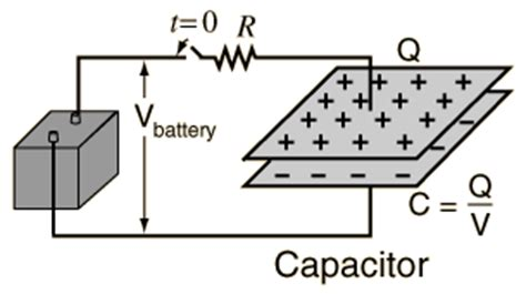 capacitor across car battery how to capacitor store energy engineersgarage