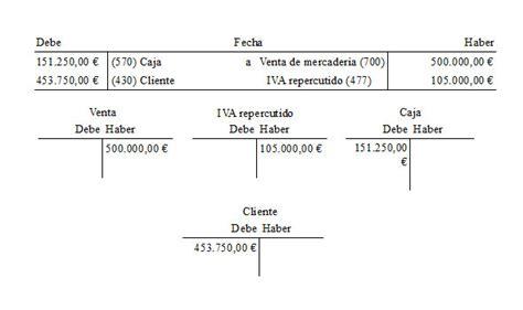 en diciembre se debe pagar con aumento el salario de debe y haber contabilidad casos pr 225 cticos definici 243 n