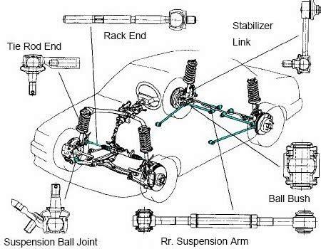 Shock Absorber Depan Honda Civic Fd1 2006 2007 2008 200 Diskon bunyi pada kaki mobil azis motor depok