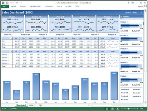 headcount analysis report sle headcount analysis report sle best free home