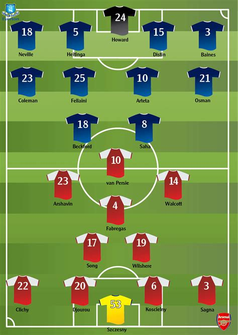 epl match day  arsenal  everton match preview