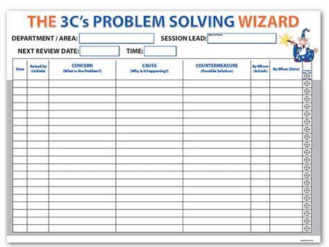 3 c concern cause countermeasure problem solving