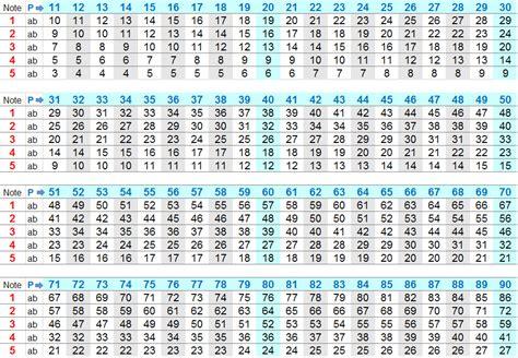 punkte noten tabelle grundschule punkte noten