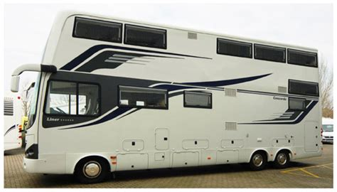 Caravan Awnings Parts Southdowns Motorhome News Concorde Launch