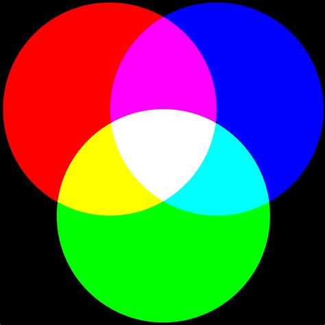 color from image fichier rgb svg wikilivres