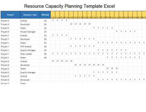 excel capacity planning template resource capacity planning template excel projectemplates