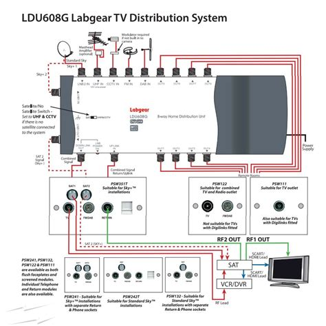 masthead lifier wiring diagram wiring diagram and schematics