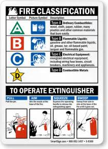 fire classifications to operate extinguishers sign sku s