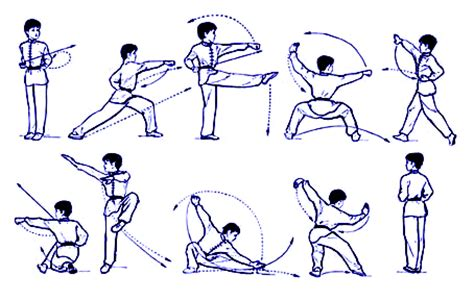 five stance drill wushu northern kung fu hold each