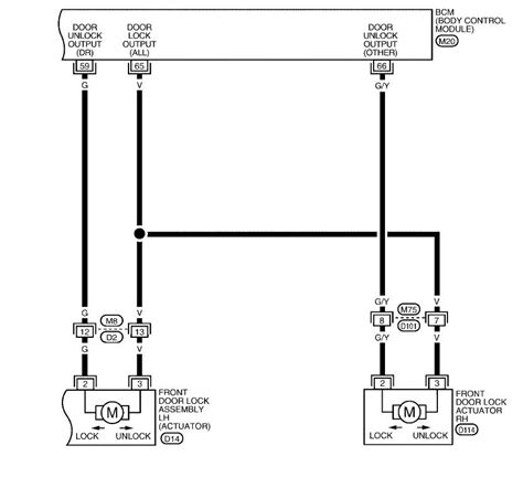 wiring schematics for dummies wiring get free image