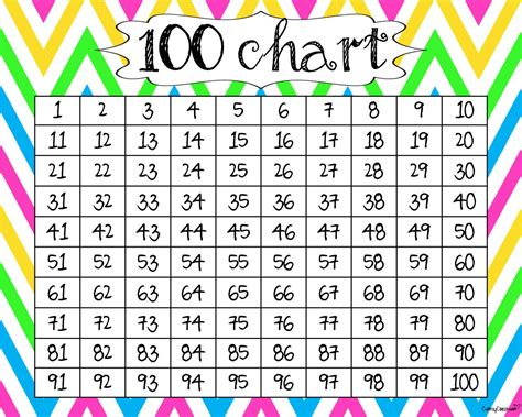 printable hundreds chart 10 best images of hundreds chart pdf hundred printable