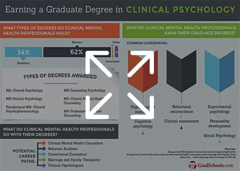 masters in clinical psychology 2018 masters in clinical psychology programs degrees in