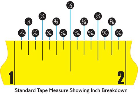 printable ruler tape measure measuring tape chart for the clipart panda free