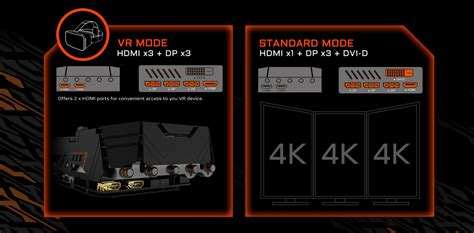 Sale Gigabyte Aorus Gtx 1080 Xtreme 8gb Gv N1080aorusx 8gd Gtx1080 gigabyte launches geforce gtx 1080 aorus xtreme edition videocardz