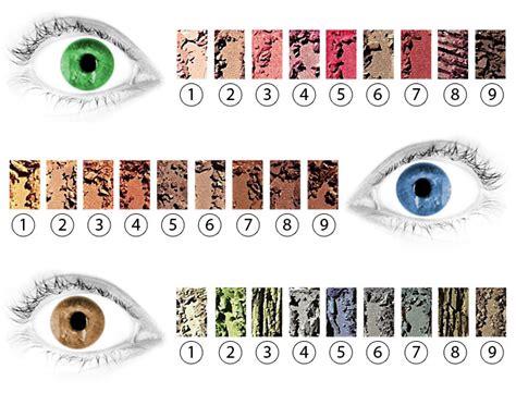 Welche Farbe Passt Zu Braunen Augen by Kosmetik Onlineshop Welcher Lidschatten Passt Zur