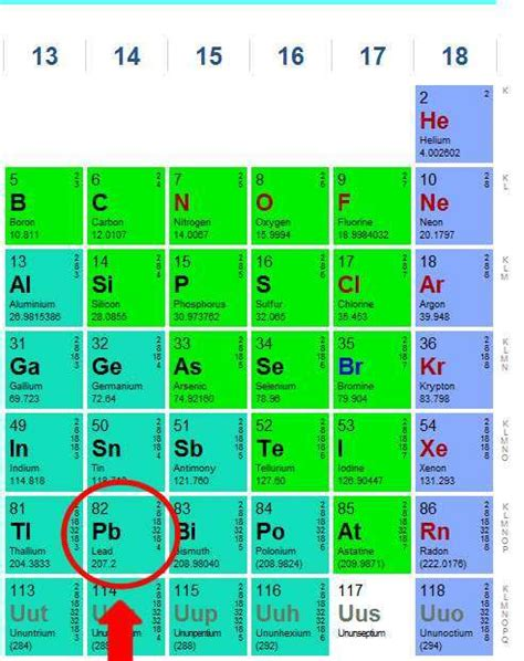 Pb Element Periodic Table by What Is Pb On The Periodic Table Chemical Element