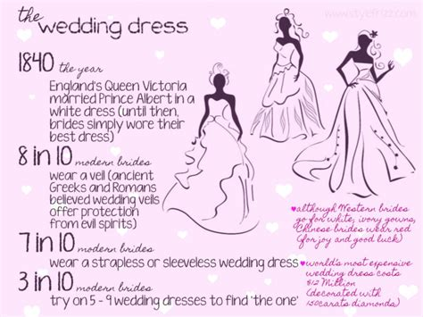 Wedding Facts by Creative Paper Wedding Dresses From Materials