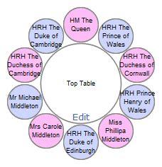 correct layout wedding top table royal wedding seating plan