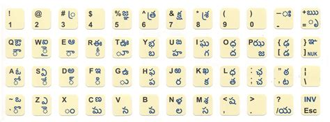 keyboard layout of nudi marathi typing master software software free download