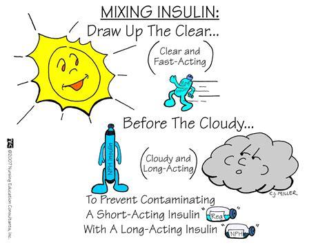 Drawing Up Insulin by Nursing School Pharm Mnemonics