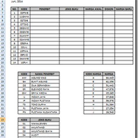Buku Rahasia Formula San Fungsi Excel Untuk Bisnis membuat daftar harga buku info excel