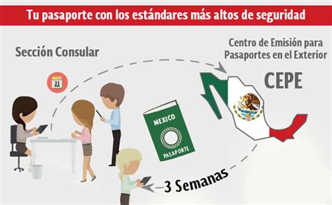 precio para sacra el pasaporte en venezuela requisitos para pasaporte americano pasaportes