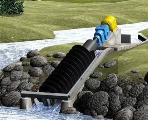 micro hydroelectric power micro hydro ais automation integrated solutions