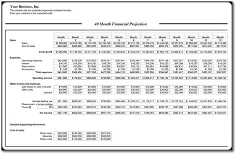 financial projection template excel ms office templates