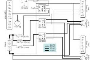2001 vw jetta wiring diagram wedocable